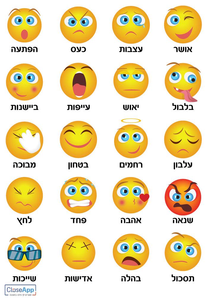 איך אתה מרגיש היום, תמונת רגשות!