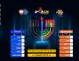 חנוקליק – משחק טריוויה אינטראקטיבי – עבור רדיו קולחי